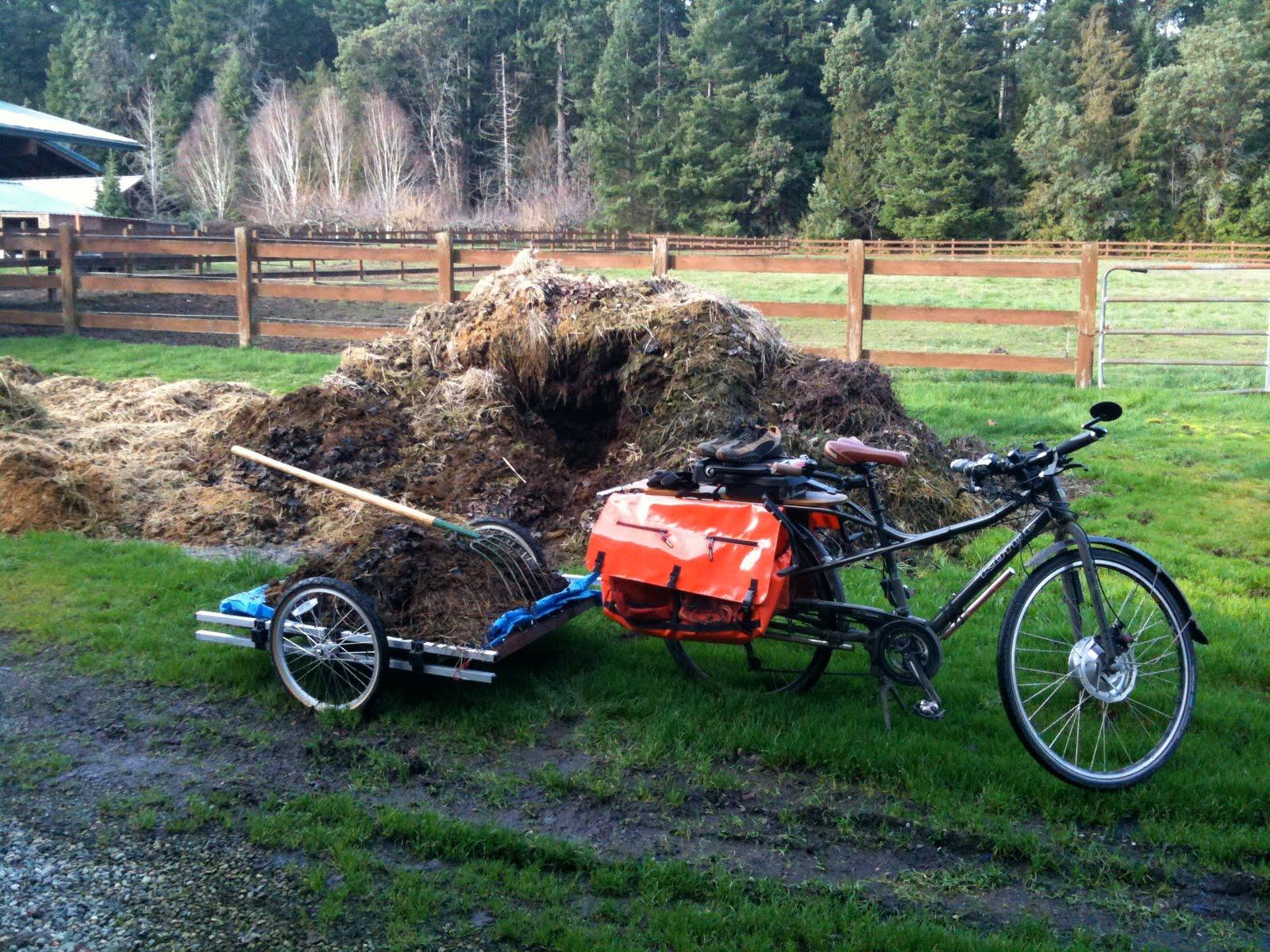 Cargo Bike Opt Out En Masse